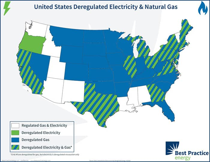 Map of the United States showing which states are deregulated for electricity and/or natural gas
