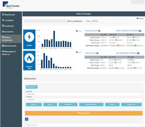 Screenshot of the dashboard of the Best Practice Energy portal